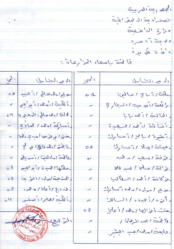 w-Lista familias 3ª fase_árabe
